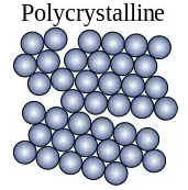 polycrystalline solar panel material structure