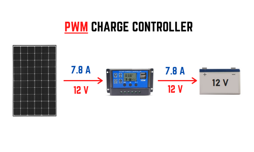 pwm charge controller how it works