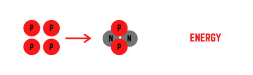 simple nuclear fusion process